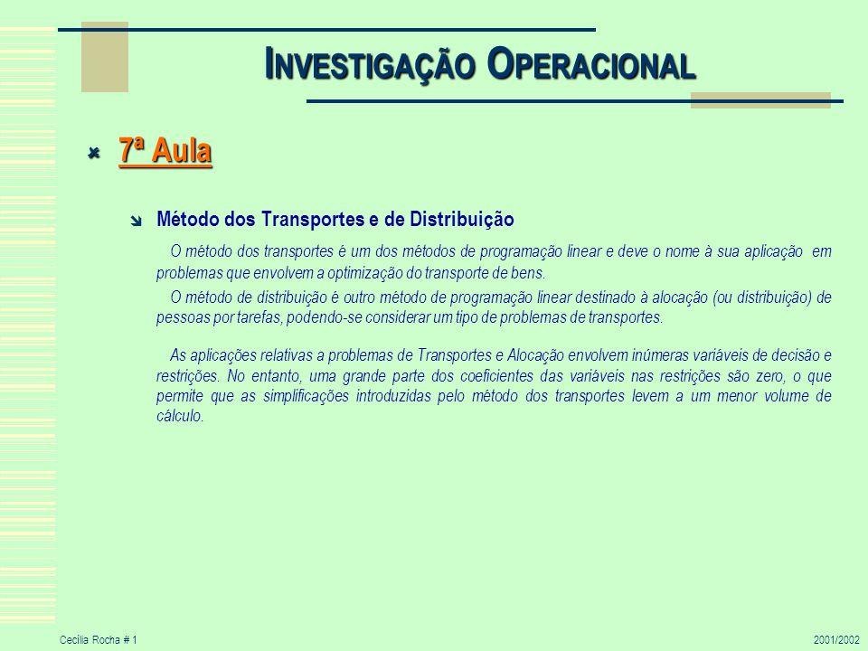 Cecília Rocha # 12001/2002 I NVESTIGAÇÃO O PERACIONAL 7ª Aula 7ª Aula Método dos Transportes e de Distribuição O método dos transportes é um dos métod