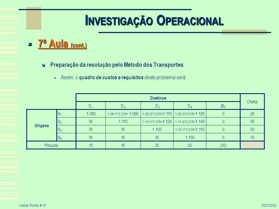 Cecília Rocha # 102001/2002 I NVESTIGAÇÃO O PERACIONAL 7ª Aula (cont.) 7ª Aula (cont.) Preparação da resolução pelo Método dos Transportes Assim, o qu