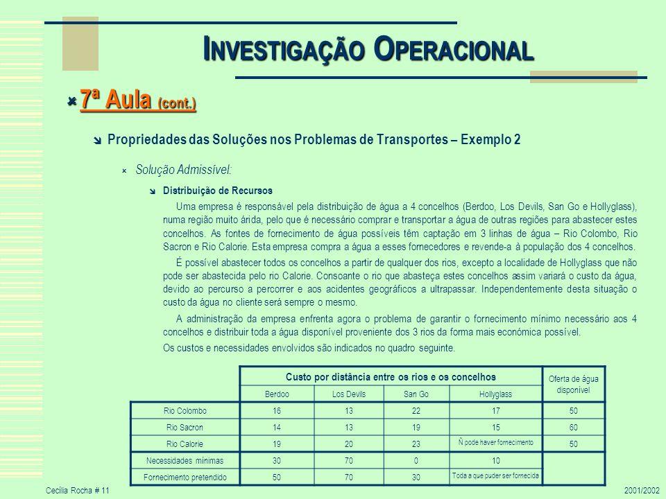 Cecília Rocha # 112001/2002 I NVESTIGAÇÃO O PERACIONAL 7ª Aula (cont.) 7ª Aula (cont.) Propriedades das Soluções nos Problemas de Transportes – Exempl