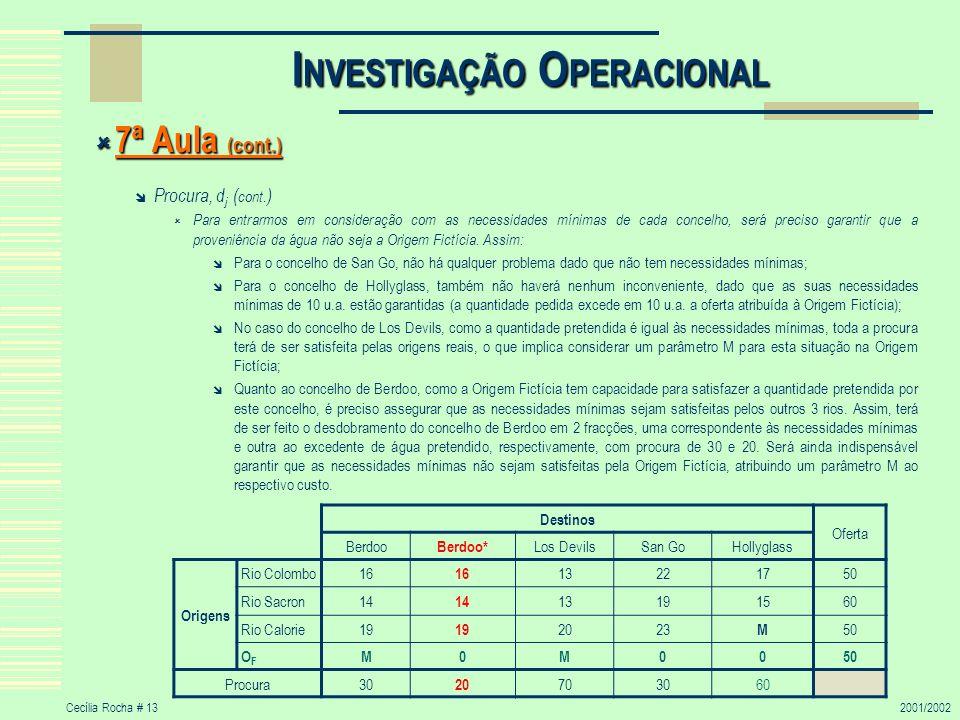 Cecília Rocha # 132001/2002 I NVESTIGAÇÃO O PERACIONAL 7ª Aula (cont.) 7ª Aula (cont.) Procura, d j ( cont.) Para entrarmos em consideração com as nec