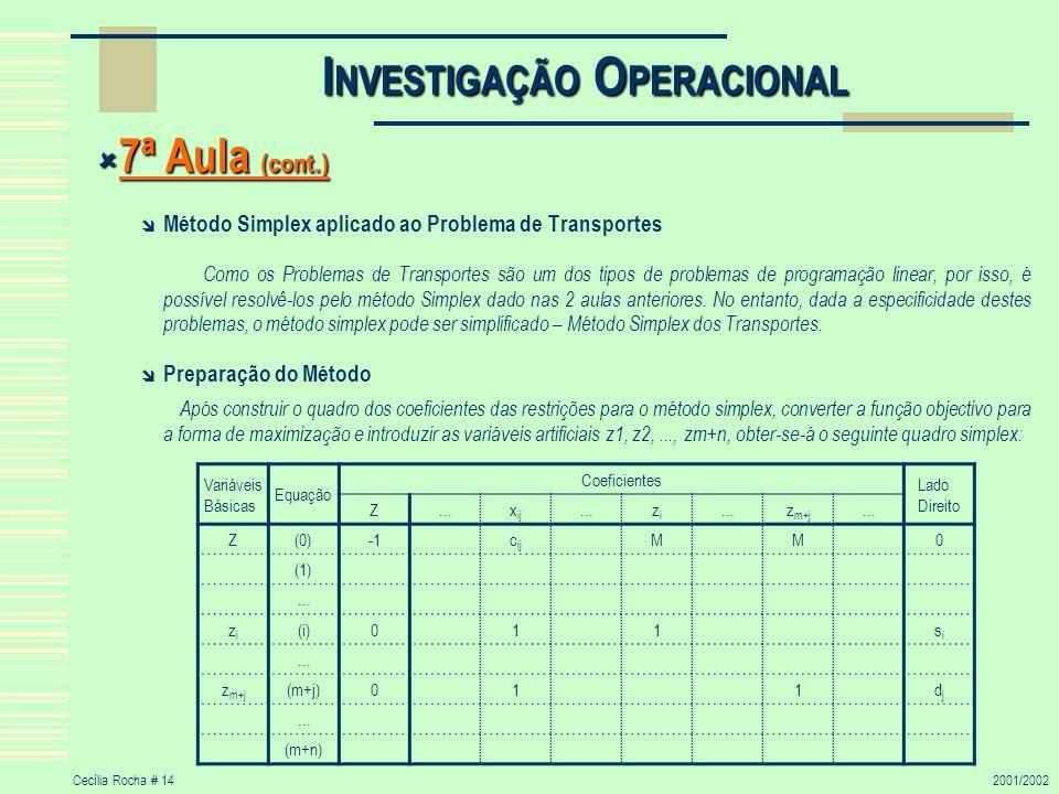 Cecília Rocha # 142001/2002 I NVESTIGAÇÃO O PERACIONAL 7ª Aula (cont.) 7ª Aula (cont.) Método Simplex aplicado ao Problema de Transportes Como os Prob