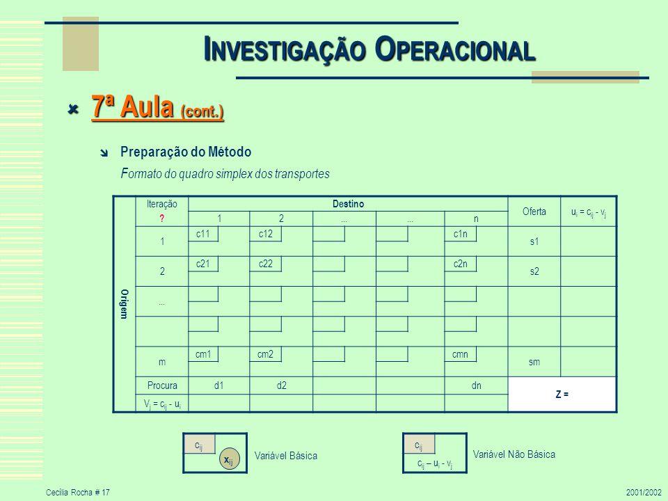 Cecília Rocha # 172001/2002 I NVESTIGAÇÃO O PERACIONAL 7ª Aula (cont.) 7ª Aula (cont.) Preparação do Método F ormato do quadro simplex dos transportes