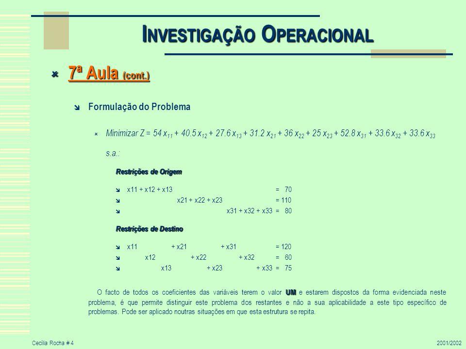 Cecília Rocha # 42001/2002 I NVESTIGAÇÃO O PERACIONAL 7ª Aula (cont.) 7ª Aula (cont.) Formulação do Problema Minimizar Z = 54 x 11 + 40.5 x 12 + 27.6
