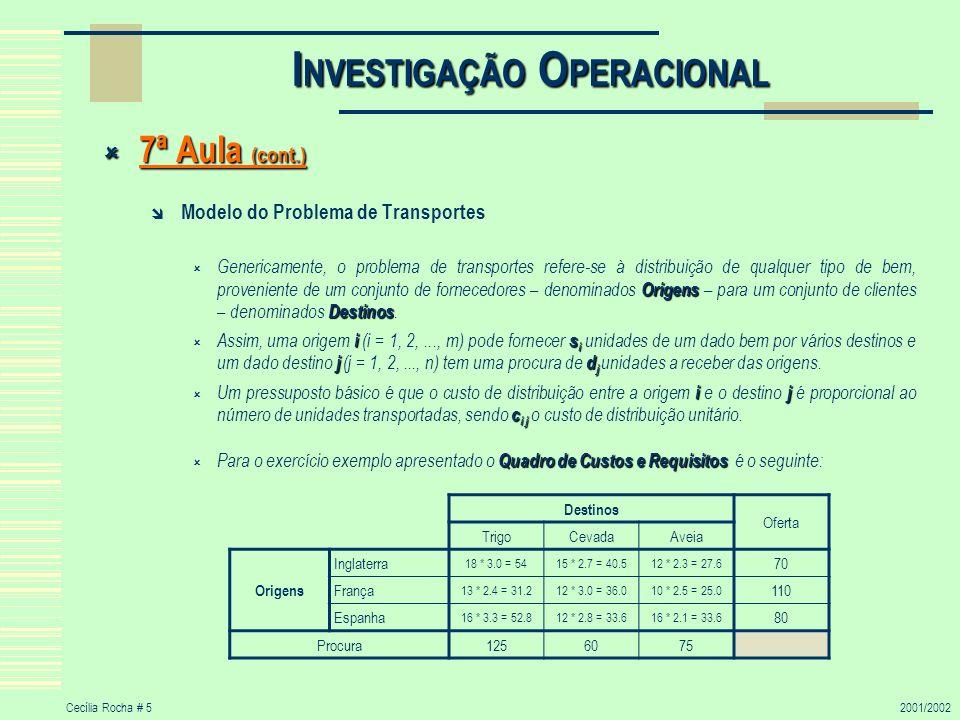 Cecília Rocha # 62001/2002 7ª Aula (cont.) 7ª Aula (cont.) Modelo do Problema de Transportes Quadro de Custos e Requisitos Genericamente, o Quadro de Custos e Requisitos é o seguinte: A formulação deste tipo de problema é a seguinte: Minimizar Sujeito a: e I NVESTIGAÇÃO O PERACIONAL Destinos Oferta D1D1 D2D2...DnDn Origens S1S1 c 11 c 12...c 1n s1s1 S2S2 c 21 c 22...c 2n s2s2...