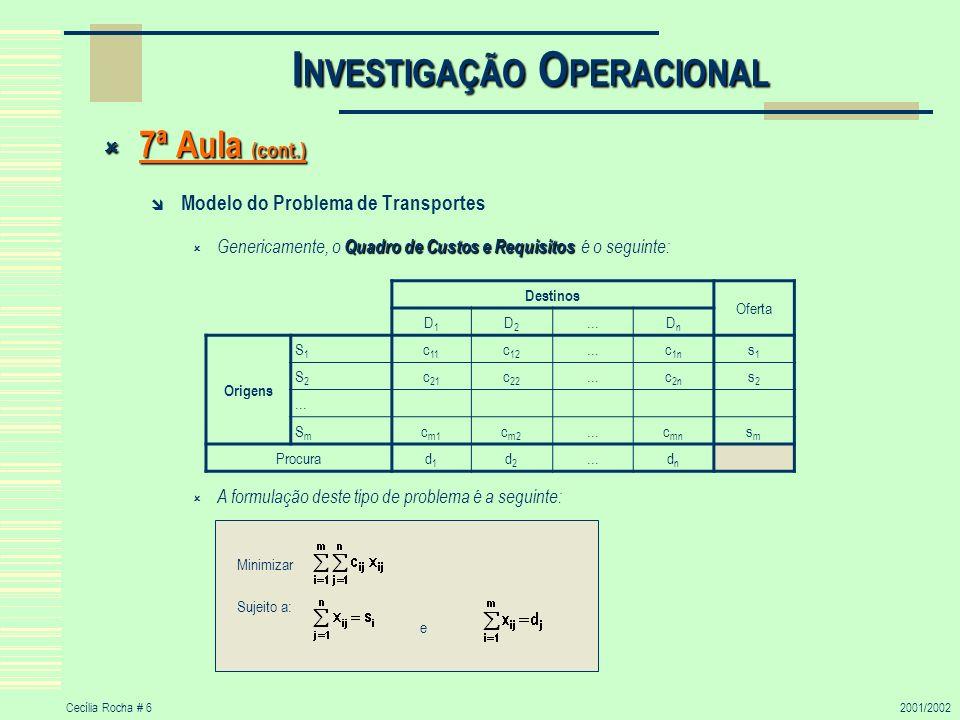 Cecília Rocha # 72001/2002 I NVESTIGAÇÃO O PERACIONAL 7ª Aula (cont.) 7ª Aula (cont.) Propriedades das Soluções nos Problemas de Transportes Solução Inteira: Para os problemas de transportes, em que a procura e oferta têm valores inteiros, todas as variáveis básicas em todas as Soluções Básicas Admissíveis (incluindo a óptima) também têm valor inteiro.