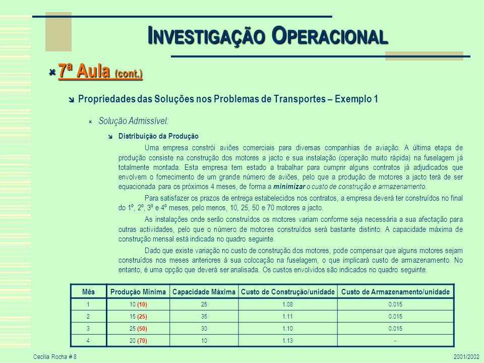Cecília Rocha # 82001/2002 I NVESTIGAÇÃO O PERACIONAL 7ª Aula (cont.) 7ª Aula (cont.) Propriedades das Soluções nos Problemas de Transportes – Exemplo
