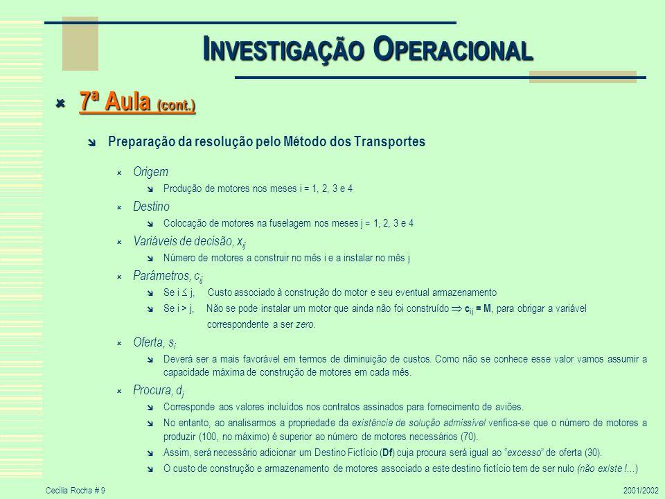 Cecília Rocha # 102001/2002 I NVESTIGAÇÃO O PERACIONAL 7ª Aula (cont.) 7ª Aula (cont.) Preparação da resolução pelo Método dos Transportes Assim, o quadro de custos e requisitos deste problema será: Destinos Oferta D1D1 D2D2 D 3 D4D4 DFDF Origens S1S1 1.080 1.08+1*0.015= 1.095 1.08+2*0.015= 1.110 1.08+3*0.015= 1.125025 S2S2 M1.110 1.11+1*0.015= 1.125 1.11+2*0.015= 1.140035 S3S3 MM1.100 1.10+1*0.015= 1.115030 S4S4 MMM1.130010 Procura10152520(30)