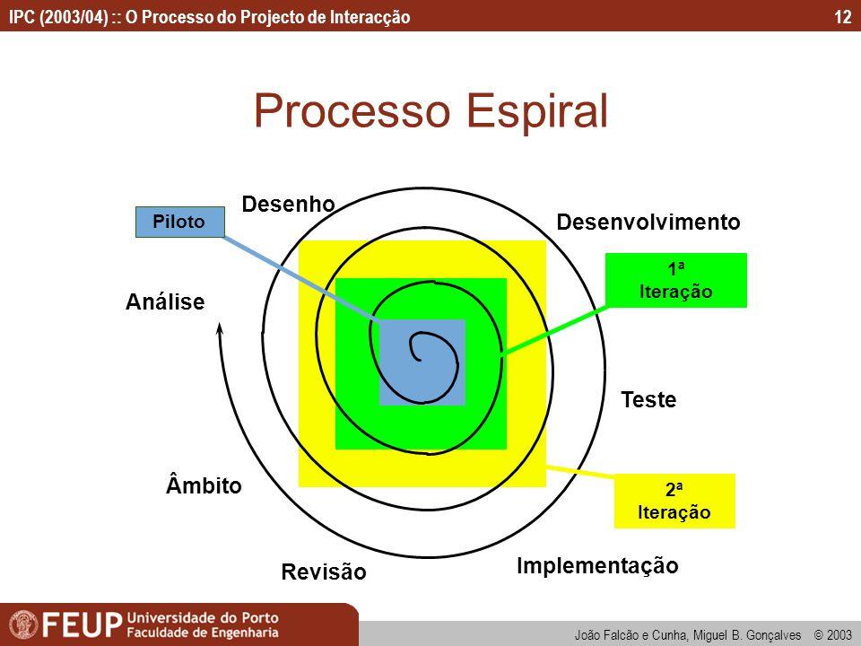 IPC (2003/04) :: O Processo do Projecto de Interacção João Falcão e Cunha, Miguel B.