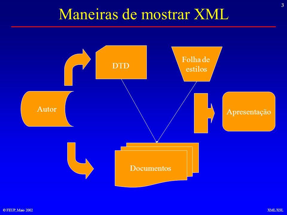 3 © FEUP, Maio 2002XML/XSL Maneiras de mostrar XML Autor DTD Folha de estilos Documentos Apresentação