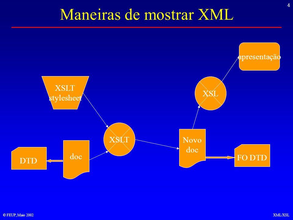 4 © FEUP, Maio 2002XML/XSL Maneiras de mostrar XML XSLT XSL doc Novo doc XSLT stylesheet DTD FO DTD apresentação