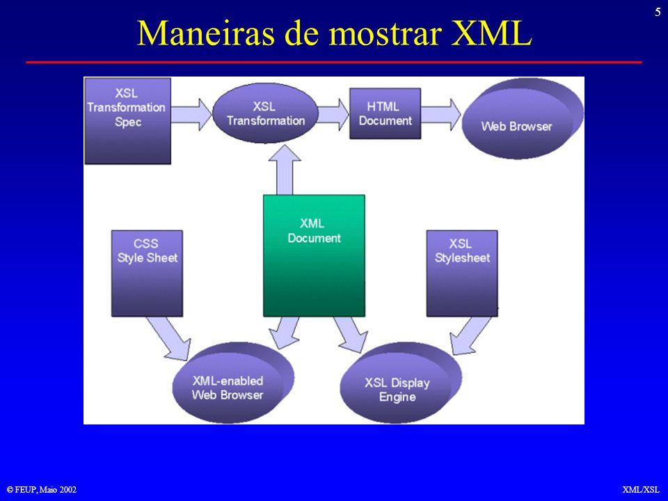 16 © FEUP, Maio 2002XML/XSL Primeiro exemplo Tabela periodica Resultado Tabela periodica
