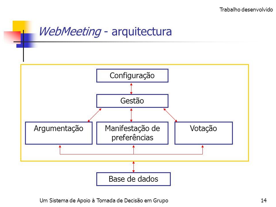 Um Sistema de Apoio à Tomada de Decisão em Grupo14 WebMeeting - arquitectura Configuração Gestão ArgumentaçãoManifestação de preferências Votação Base