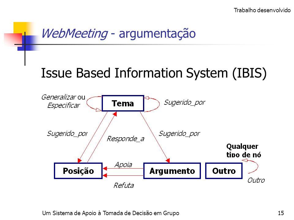 Um Sistema de Apoio à Tomada de Decisão em Grupo15 WebMeeting - argumentação Issue Based Information System (IBIS) Trabalho desenvolvido