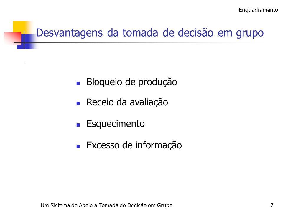 Um Sistema de Apoio à Tomada de Decisão em Grupo7 Desvantagens da tomada de decisão em grupo Enquadramento Bloqueio de produção Receio da avaliação Es