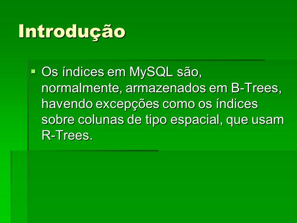 Introdução Os índices em MySQL são, normalmente, armazenados em B-Trees, havendo excepções como os índices sobre colunas de tipo espacial, que usam R-