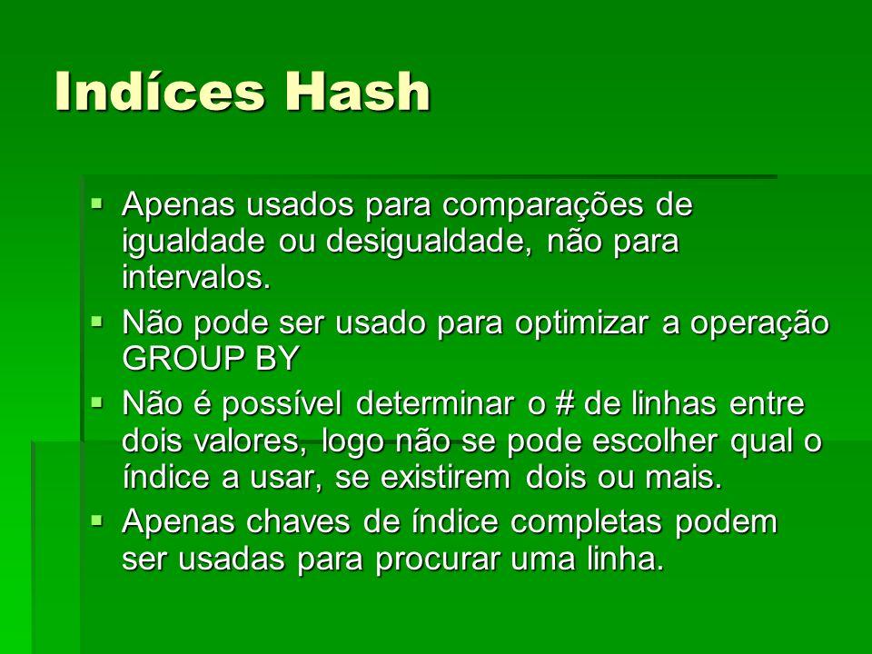Indíces Hash Apenas usados para comparações de igualdade ou desigualdade, não para intervalos. Apenas usados para comparações de igualdade ou desigual