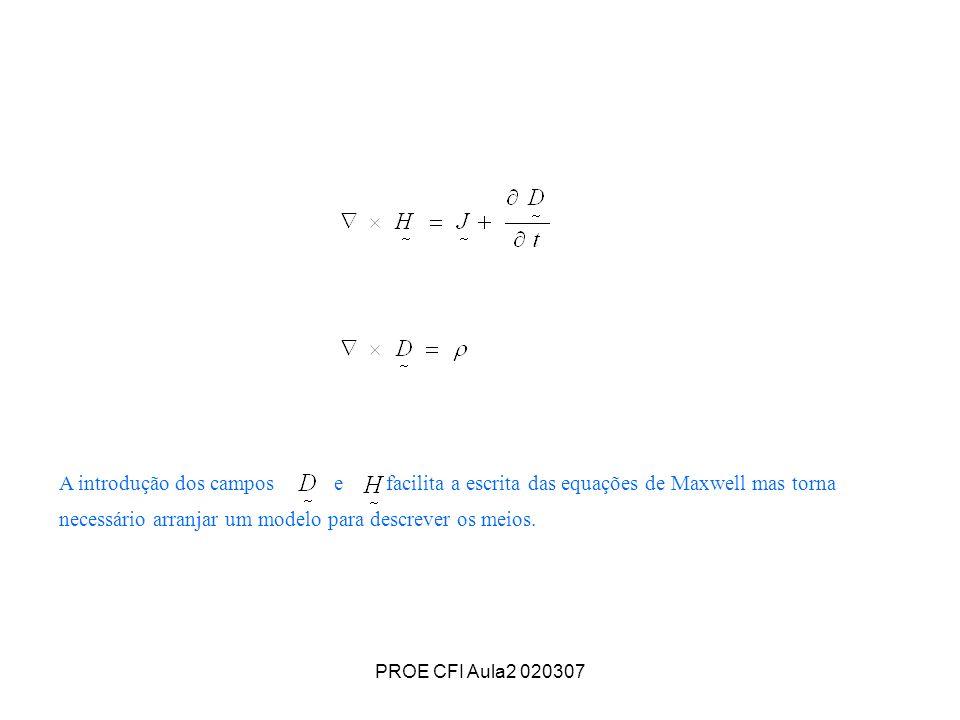 PROE CFI Aula2 020307 A introdução dos campos e facilita a escrita das equações de Maxwell mas torna necessário arranjar um modelo para descrever os m