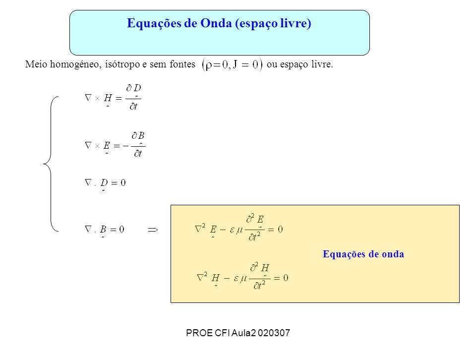 PROE CFI Aula2 020307 Equações de Onda (espaço livre) Meio homogéneo, isótropo e sem fontes ou espaço livre. Equações de onda