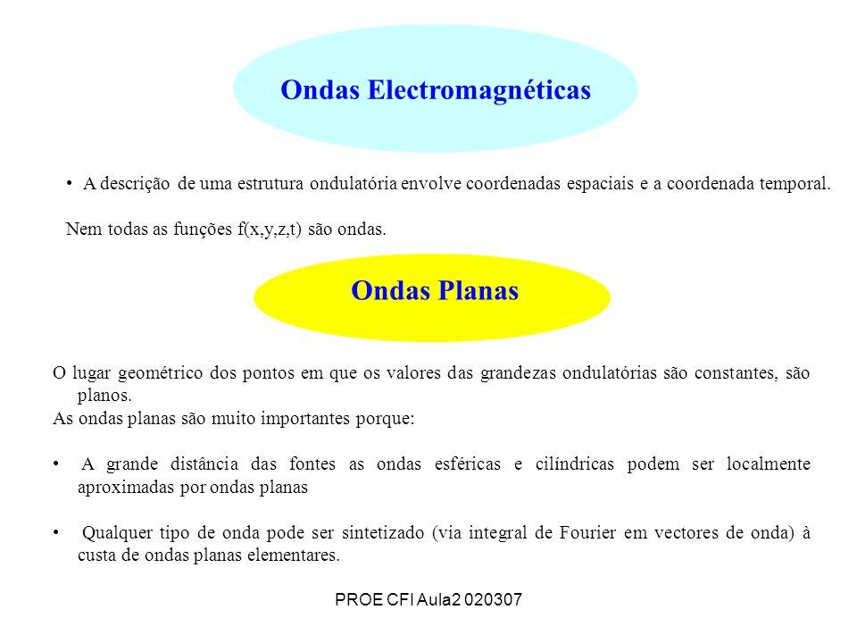 PROE CFI Aula2 020307 Ondas Electromagnéticas Ondas Planas O lugar geométrico dos pontos em que os valores das grandezas ondulatórias são constantes,