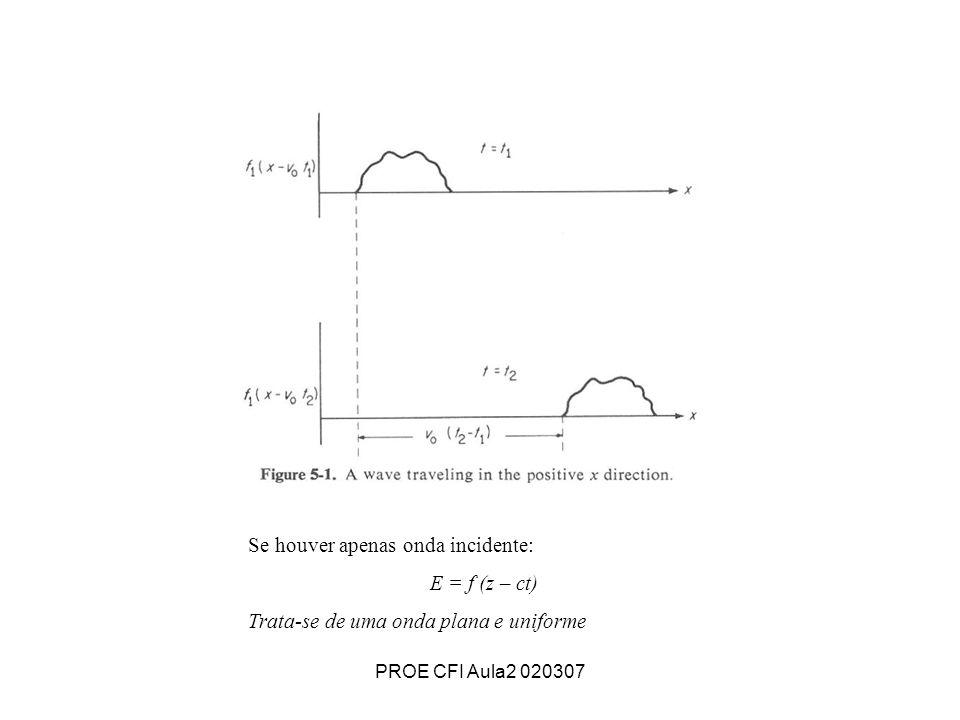 PROE CFI Aula2 020307 Se houver apenas onda incidente: E = f (z – ct) Trata-se de uma onda plana e uniforme