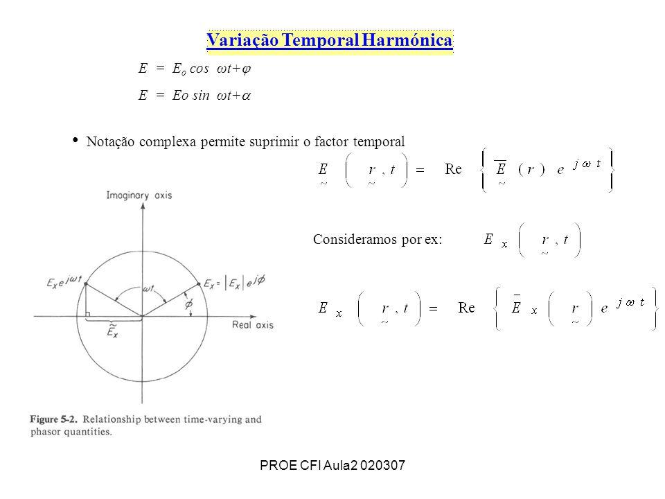PROE CFI Aula2 020307 Variação Temporal Harmónica E = E o cos ωt+ E = Eo sin ωt+ Notação complexa permite suprimir o factor temporal Consideramos por