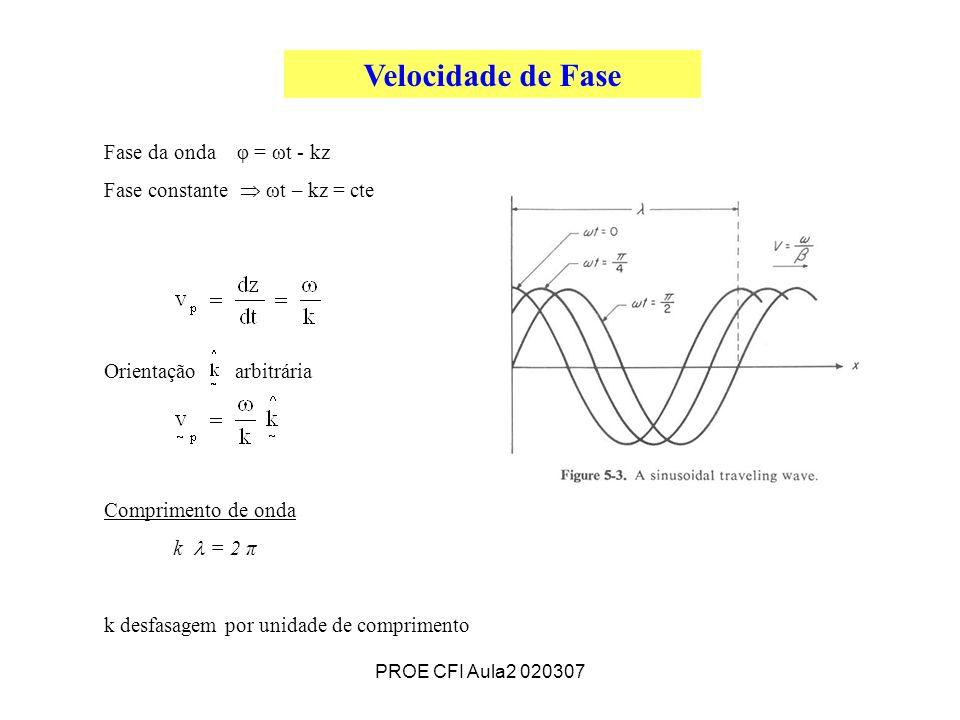 PROE CFI Aula2 020307 Velocidade de Fase Fase da onda φ = ωt - kz Fase constante ωt – kz = cte Orientação arbitrária Comprimento de onda k = 2 π k des