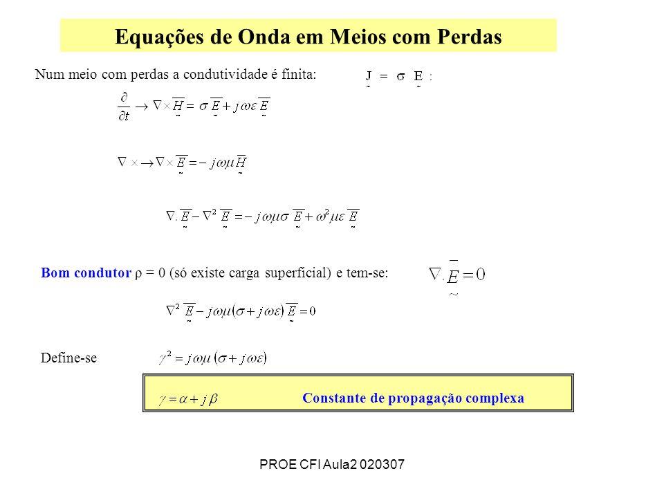 PROE CFI Aula2 020307 Equações de Onda em Meios com Perdas Bom condutor ρ = 0 (só existe carga superficial) e tem-se: Define-se Constante de propagaçã