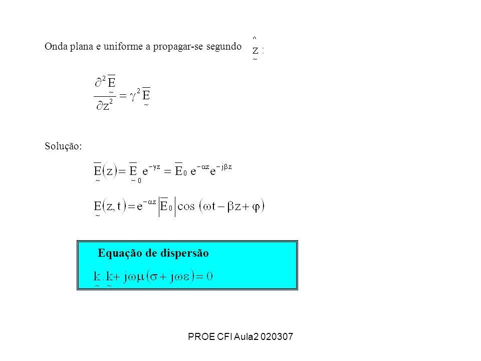 PROE CFI Aula2 020307 Onda plana e uniforme a propagar-se segundo Solução: Equação de dispersão
