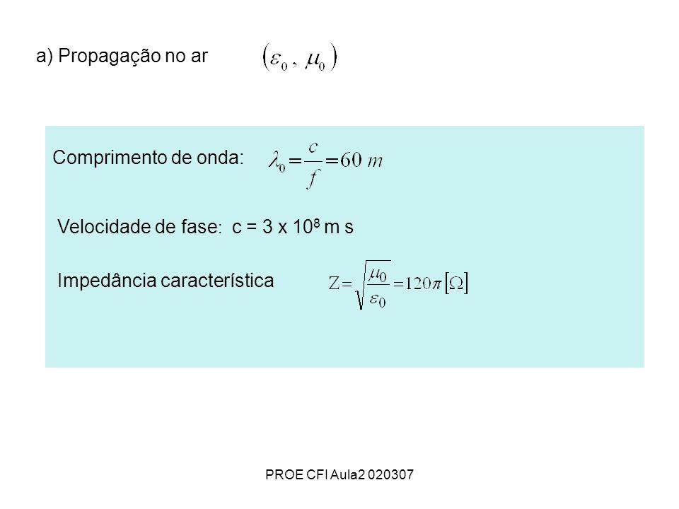 PROE CFI Aula2 020307 a) Propagação no ar Comprimento de onda: Velocidade de fase : c = 3 x 10 8 m s Impedância característica
