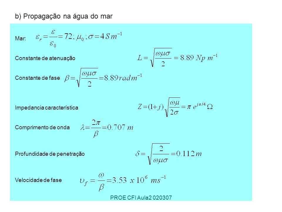 PROE CFI Aula2 020307 b) Propagação na água do mar Mar: Constante de atenuação Constante de fase Impedancia característica Comprimento de onda Profund