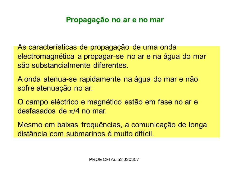 PROE CFI Aula2 020307 Propagação no ar e no mar As características de propagação de uma onda electromagnética a propagar-se no ar e na água do mar são