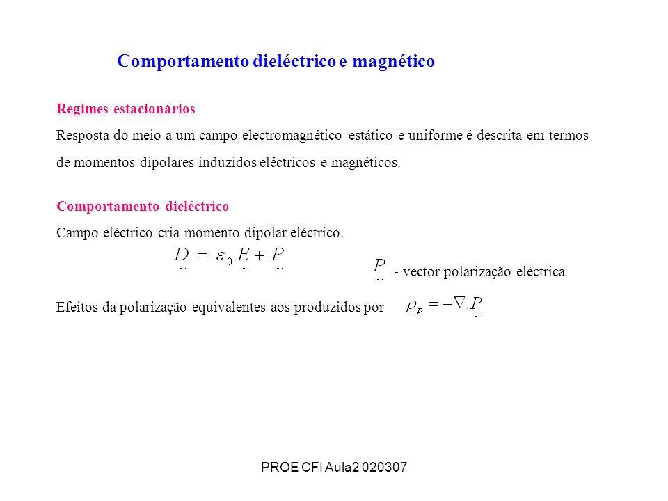 PROE CFI Aula2 020307 Comportamento dieléctrico Campo eléctrico cria momento dipolar eléctrico. - vector polarização eléctrica Efeitos da polarização