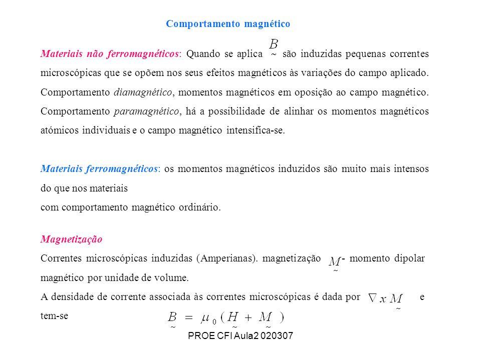 PROE CFI Aula2 020307 Materiais não ferromagnéticos: Quando se aplica são induzidas pequenas correntes microscópicas que se opõem nos seus efeitos mag