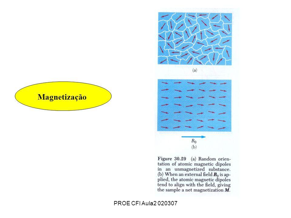 PROE CFI Aula2 020307 Magnetização