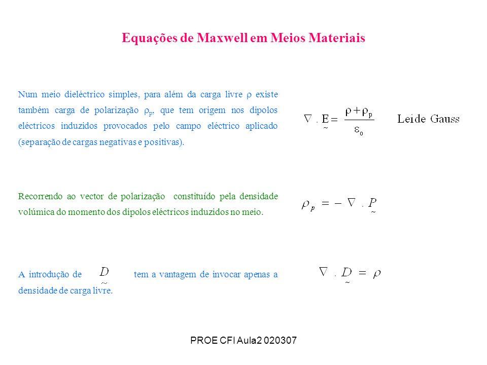 PROE CFI Aula2 020307 Equações de Maxwell em Meios Materiais Num meio dieléctrico simples, para além da carga livre existe também carga de polarização