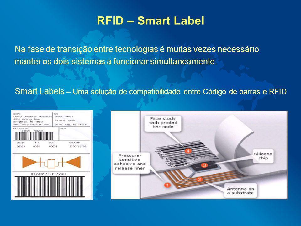 RFID – Smart Label Na fase de transição entre tecnologias é muitas vezes necessário manter os dois sistemas a funcionar simultaneamente. Smart Labels
