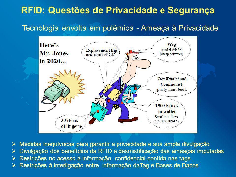RFID: Questões de Privacidade e Segurança Tecnologia envolta em polémica - Ameaça à Privacidade Medidas inequívocas para garantir a privacidade e sua