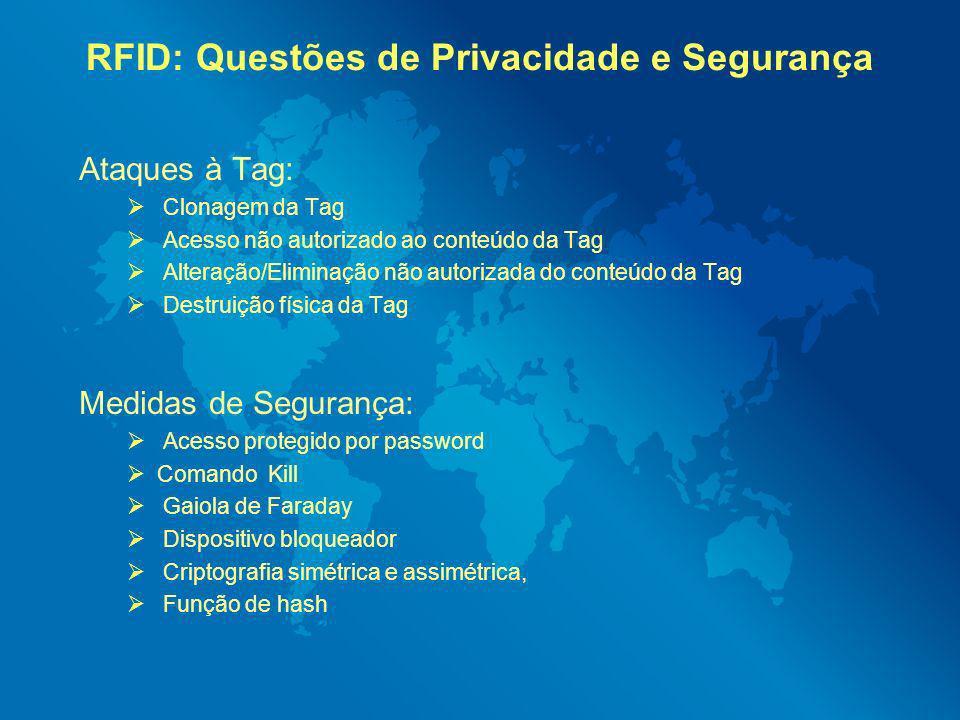 RFID: Questões de Privacidade e Segurança Ataques à Tag: Clonagem da Tag Acesso não autorizado ao conteúdo da Tag Alteração/Eliminação não autorizada