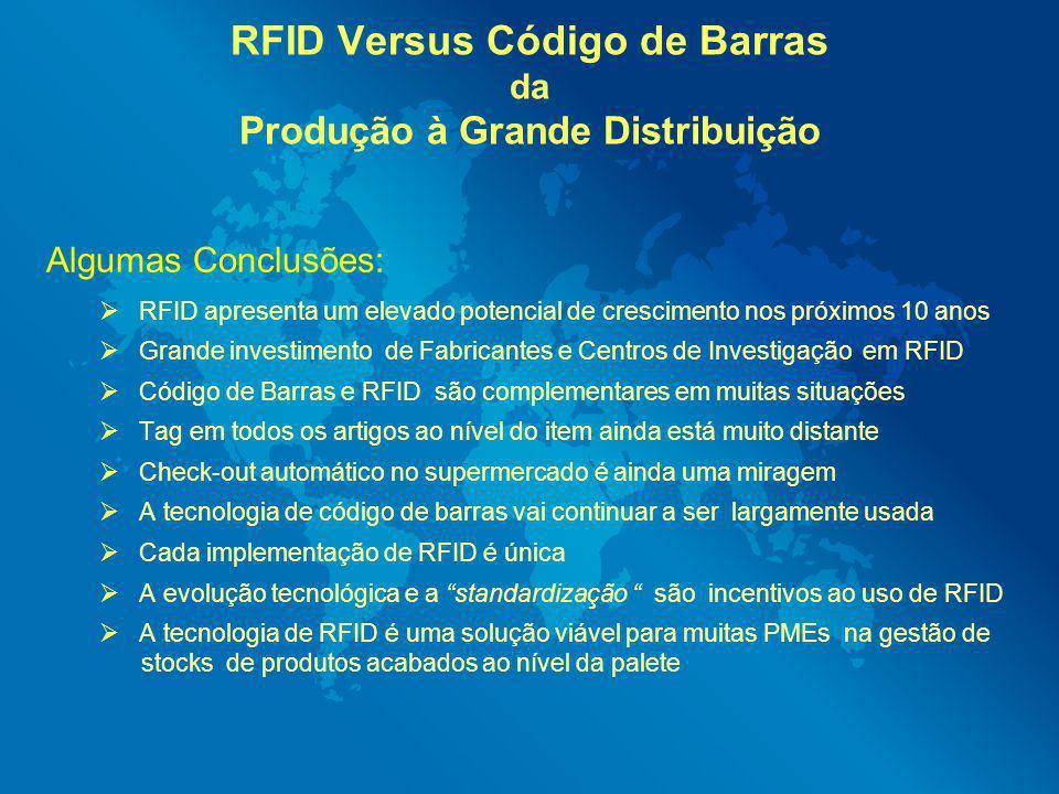 RFID Versus Código de Barras da Produção à Grande Distribuição Algumas Conclusões: RFID apresenta um elevado potencial de crescimento nos próximos 10