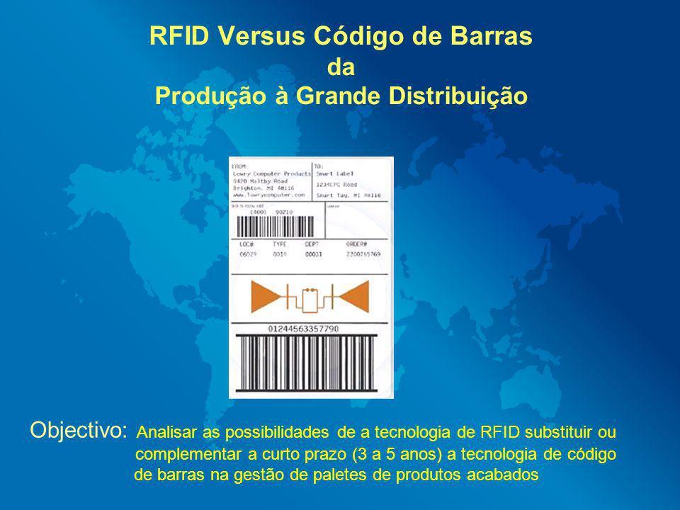 Objectivo: Analisar as possibilidades de a tecnologia de RFID substituir ou complementar a curto prazo (3 a 5 anos) a tecnologia de código de barras n