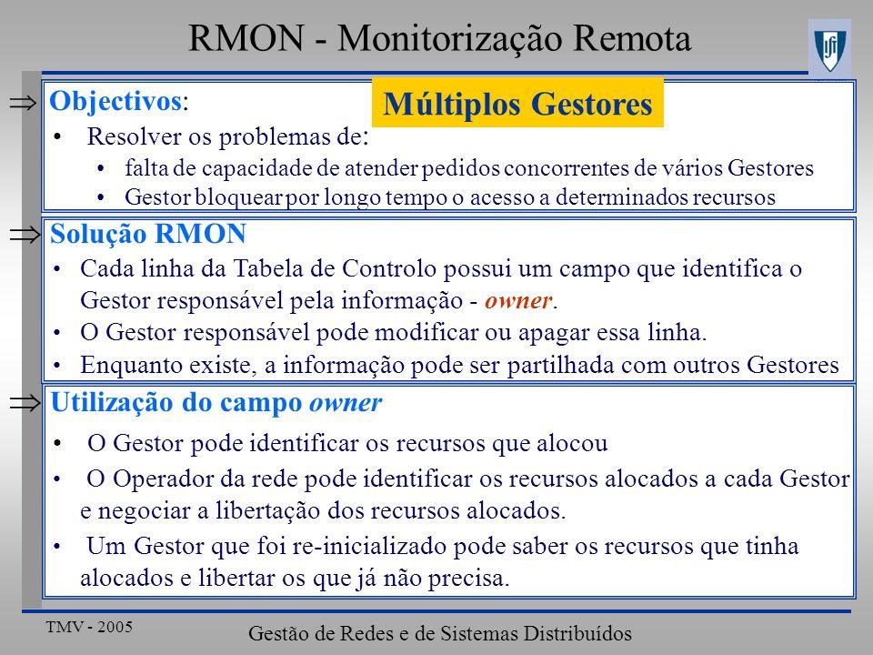 TMV - 2005 Gestão de Redes e de Sistemas Distribuídos RMON - Monitorização Remota Objectivos: Resolver os problemas de : falta de capacidade de atende