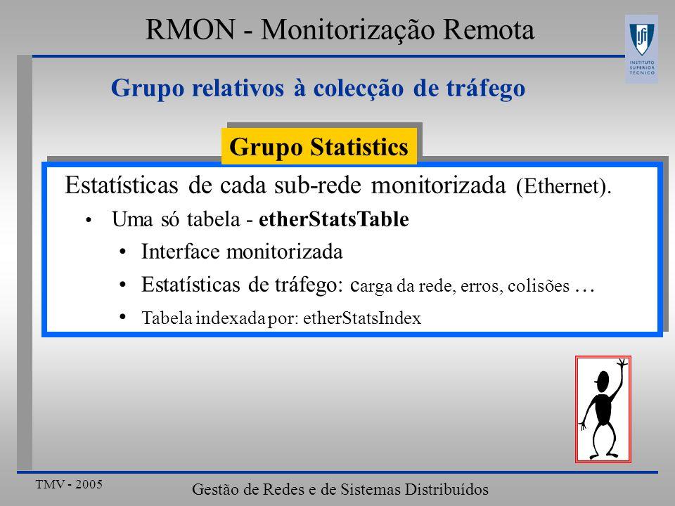TMV - 2005 Gestão de Redes e de Sistemas Distribuídos RMON - Monitorização Remota Estatísticas de cada sub-rede monitorizada (Ethernet). Uma só tabela
