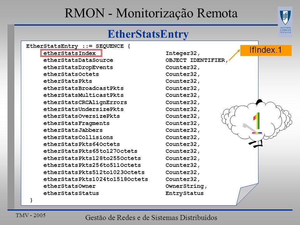 TMV - 2005 Gestão de Redes e de Sistemas Distribuídos EtherStatsEntry RMON - Monitorização Remota EtherStatsEntry ::= SEQUENCE { etherStatsIndex Integ