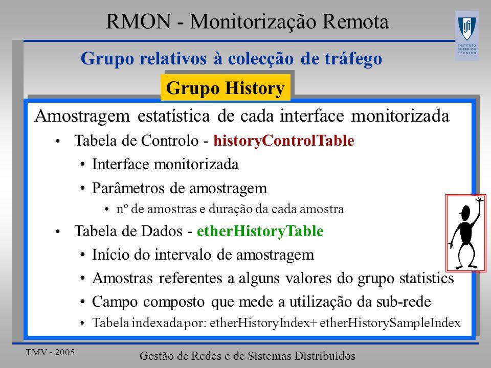 TMV - 2005 Gestão de Redes e de Sistemas Distribuídos RMON - Monitorização Remota Amostragem estatística de cada interface monitorizada Tabela de Cont