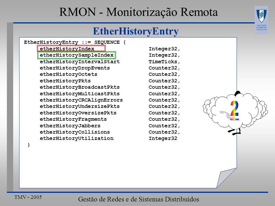 TMV - 2005 Gestão de Redes e de Sistemas Distribuídos EtherHistoryEntry RMON - Monitorização Remota EtherHistoryEntry ::= SEQUENCE { etherHistoryIndex
