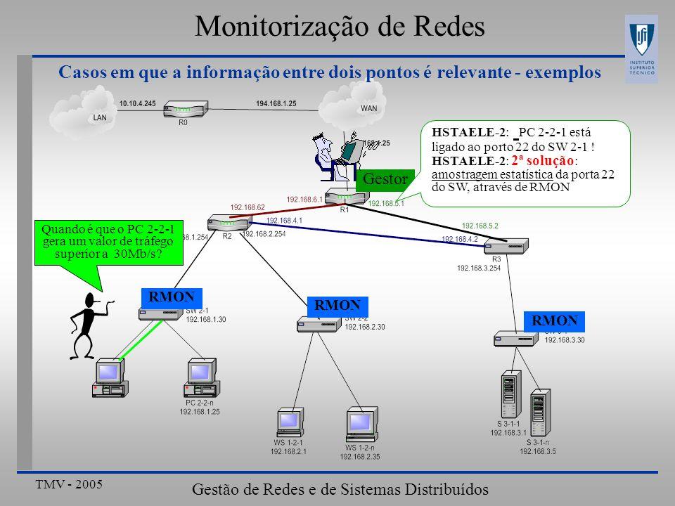 TMV - 2005 Gestão de Redes e de Sistemas Distribuídos Monitorização de Redes Casos em que a informação entre dois pontos é relevante - exemplos Quando