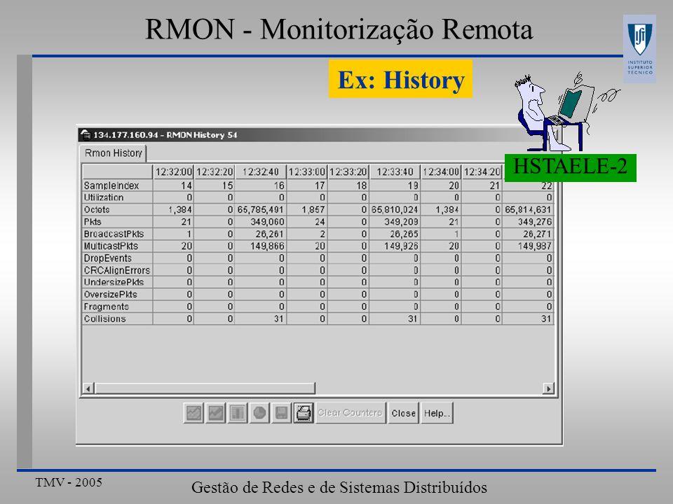 TMV - 2005 Gestão de Redes e de Sistemas Distribuídos RMON - Monitorização Remota HSTAELE-2 Ex: History