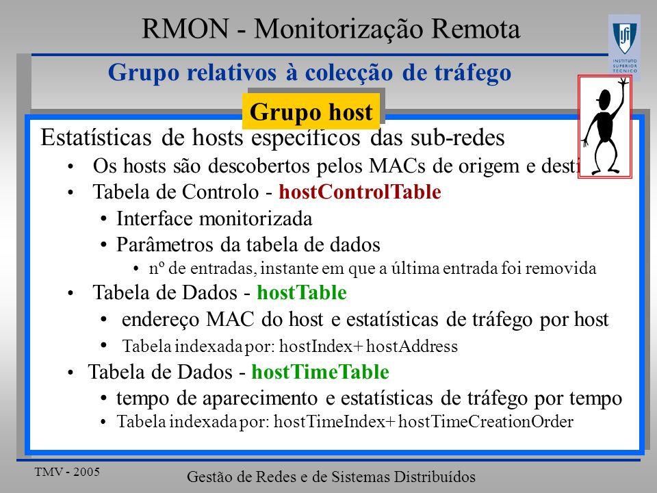 TMV - 2005 Gestão de Redes e de Sistemas Distribuídos RMON - Monitorização Remota Estatísticas de hosts específicos das sub-redes Os hosts são descobe