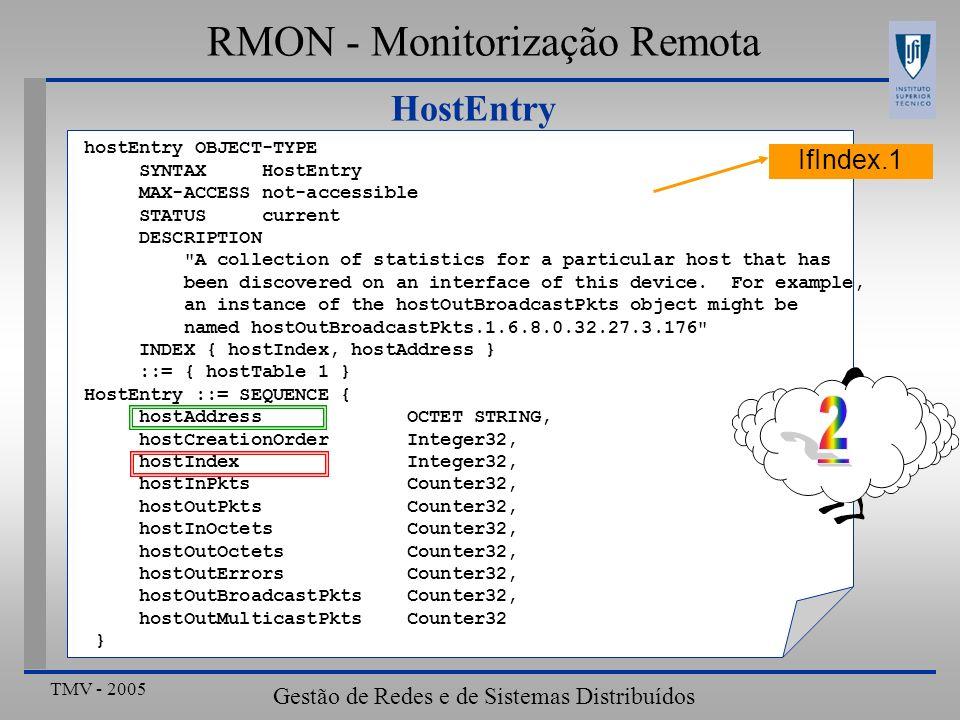 TMV - 2005 Gestão de Redes e de Sistemas Distribuídos HostEntry RMON - Monitorização Remota hostEntry OBJECT-TYPE SYNTAX HostEntry MAX-ACCESS not-acce