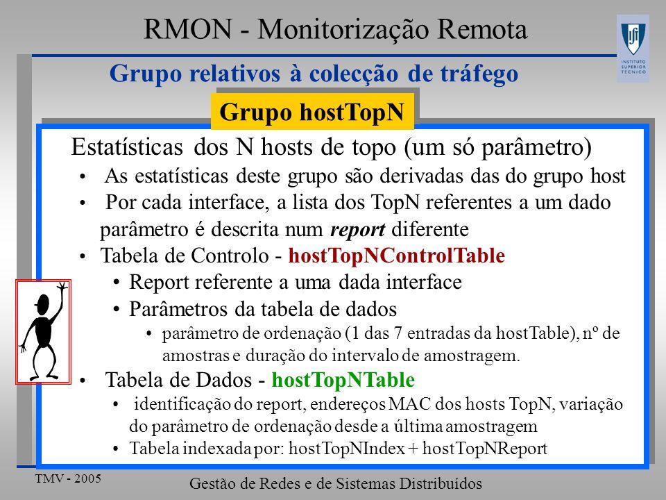 TMV - 2005 Gestão de Redes e de Sistemas Distribuídos RMON - Monitorização Remota Estatísticas dos N hosts de topo (um só parâmetro) As estatísticas d